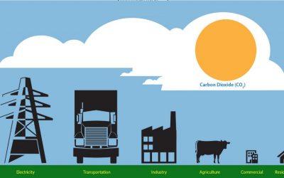 EMISIONES DE CO2 – Datos Reales